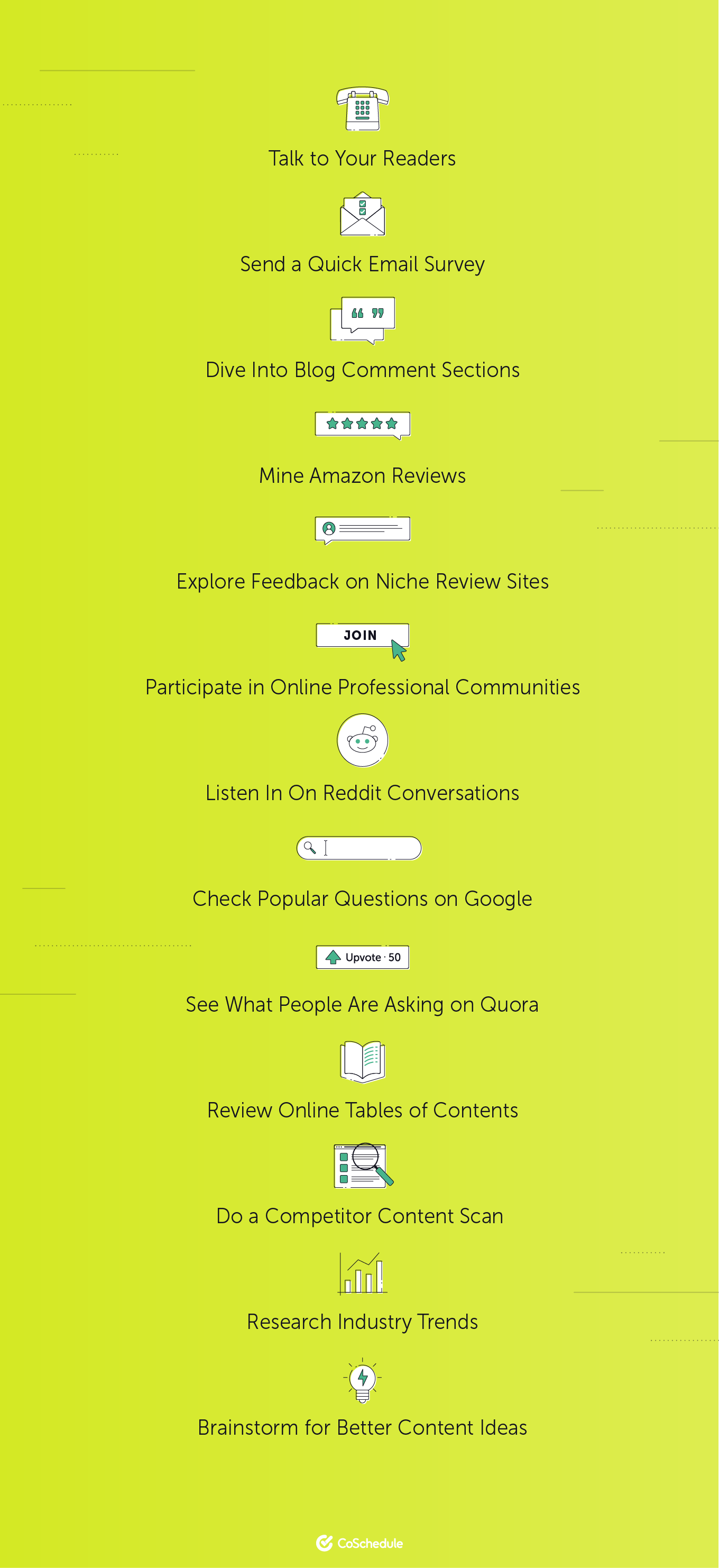 content-marketing-research-tips-list
