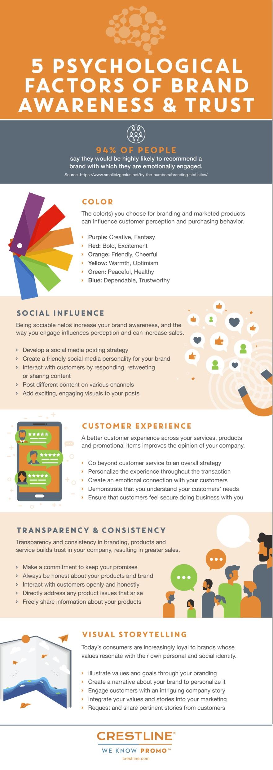 5_factors_of_trust_infographic