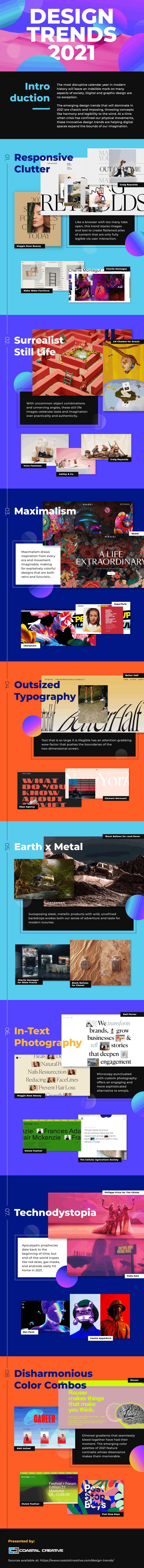 design-trends-2021