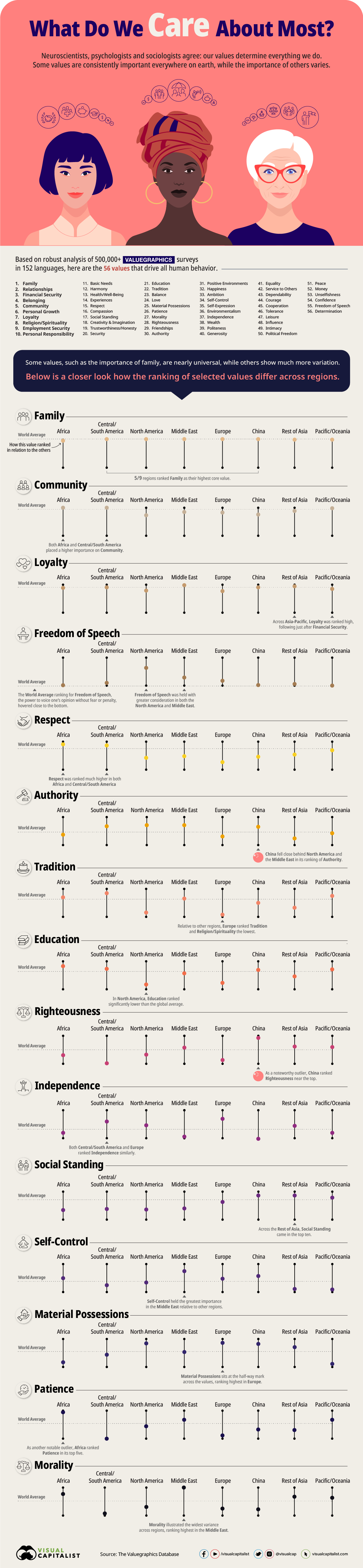 Values_in_business_infographic