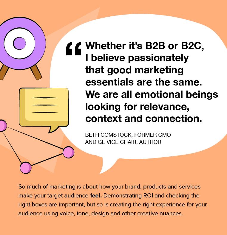 Brafton Digital Marketing Essential Marketing Quotes
