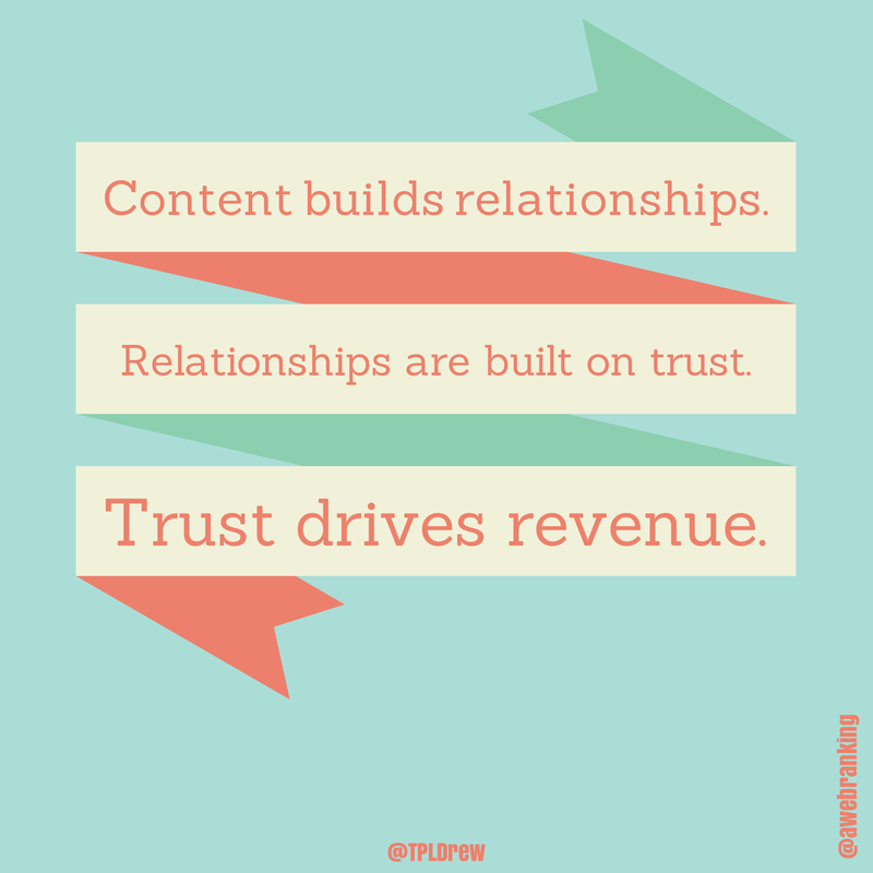 Content marketing drives trust and revenue