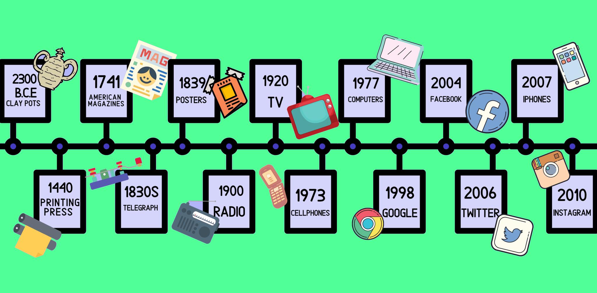 Ora de Nostalgie: Cum se făcea marketing înainte de Era Digitală?